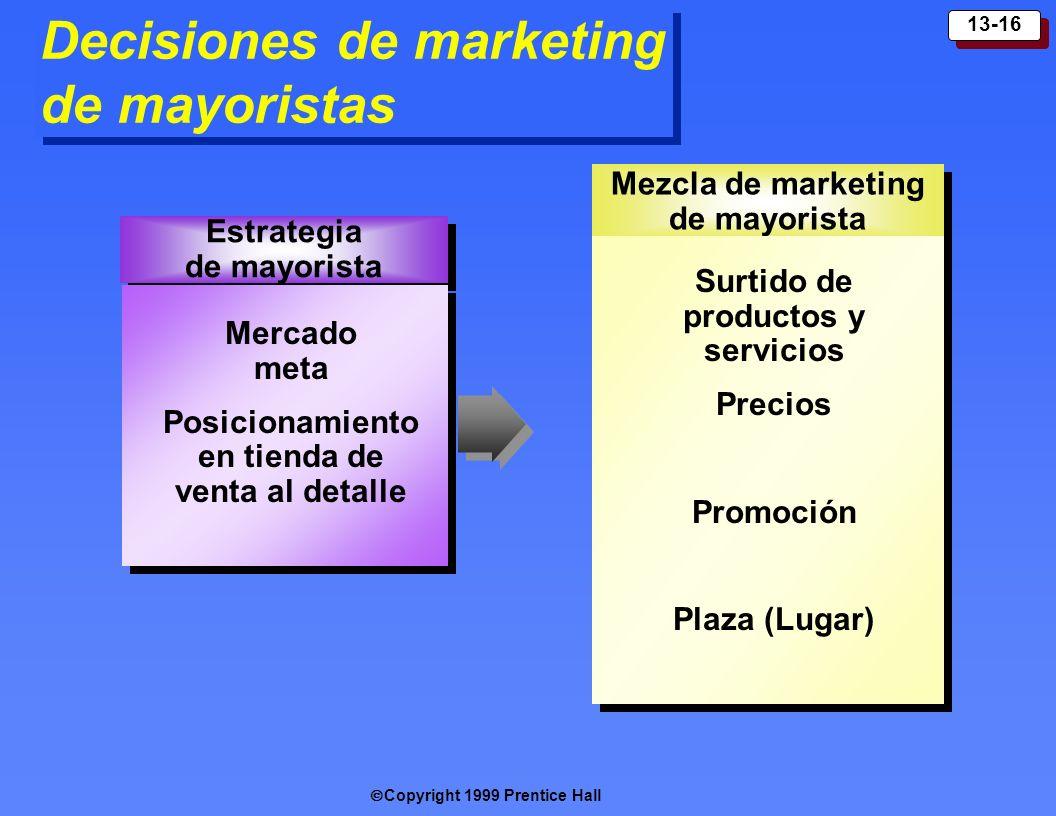 Copyright 1999 Prentice Hall 13-16 Decisiones de marketing de mayoristas Mezcla de marketing de mayorista Mezcla de marketing de mayorista Estrategia