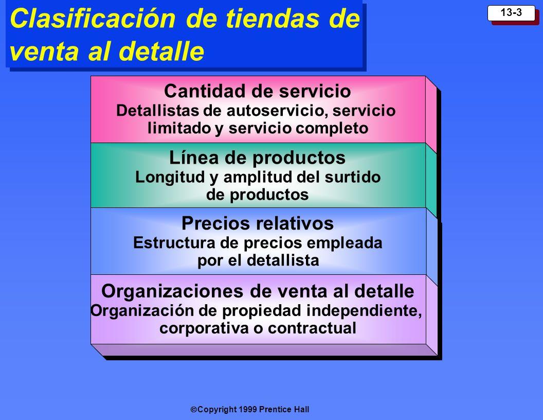 Copyright 1999 Prentice Hall 13-3 Clasificación de tiendas de venta al detalle Cantidad de servicio Detallistas de autoservicio, servicio limitado y s