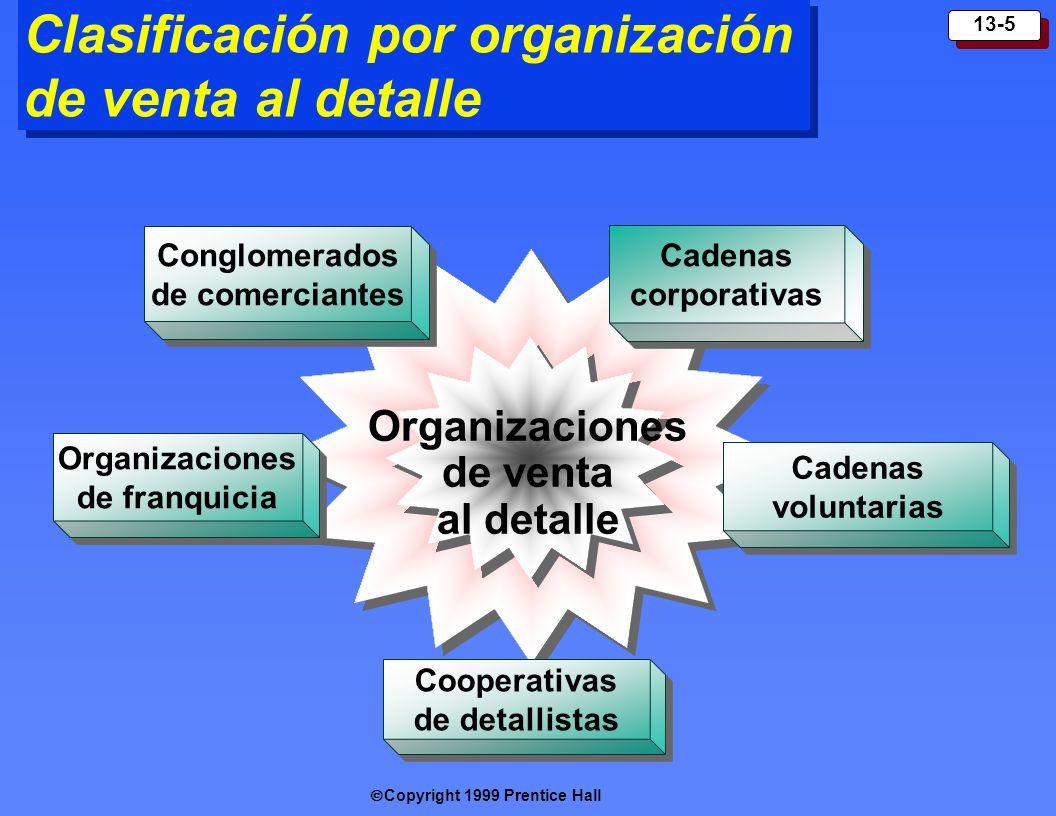 Copyright 1999 Prentice Hall 13-5 Clasificación por organización de venta al detalle Cadenas corporativas Cooperativ a s de detallistas Cadenas volunt