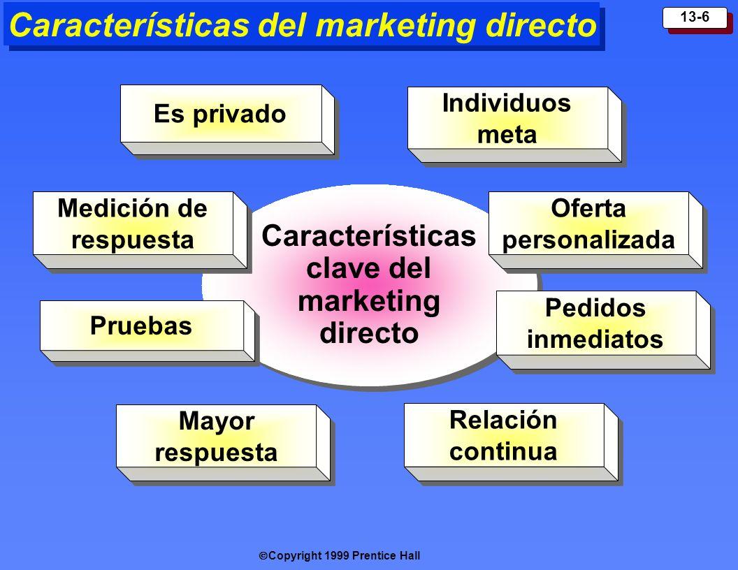 Copyright 1999 Prentice Hall 13-6 Características del marketing directo Características clave del marketing directo Pedidos inmediatos Medición de res