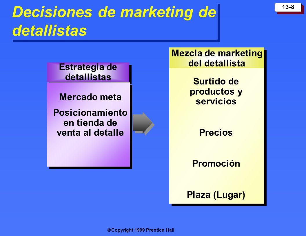 Copyright 1999 Prentice Hall 13-8 Decisiones de marketing de detallistas Mezcla de marketing del detallista Mezcla de marketing del detallista Estrate