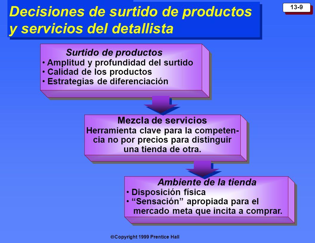 Copyright 1999 Prentice Hall 13-9 Click to add title Decisiones de surtido de productos y servicios del detallista Surtido de productos Amplitud y pro