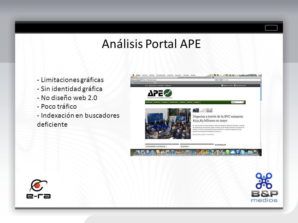 - Limitaciones gráficas - Sin identidad gráfica - No diseño web 2.0 - Poco tráfico - Indexación en buscadores deficiente Análisis Portal APE