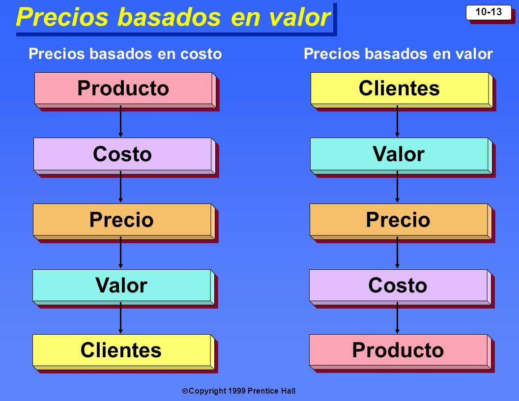 Copyright 1999 Prentice Hall 10-13 Precios basados en valor Product o Cost o Pr ecio Val or C lientes Val or Pr ecio Cost o Product o Precios basados