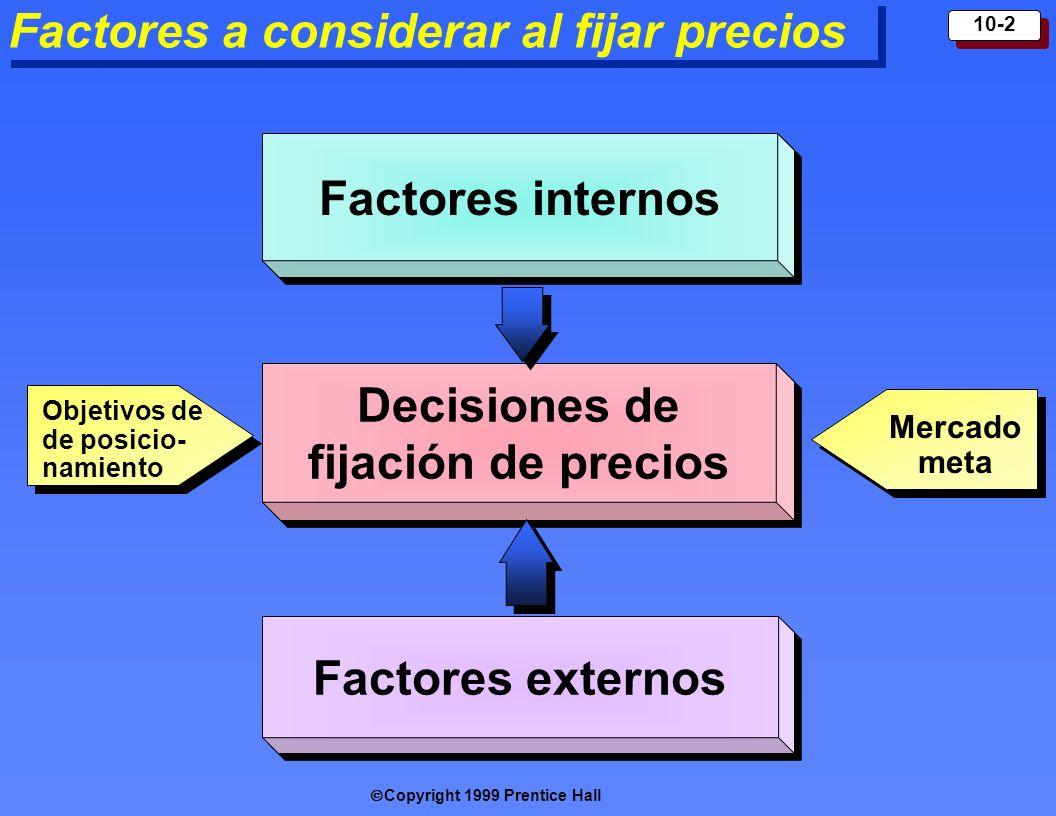 Copyright 1999 Prentice Hall 10-3 Factores internos que afectan las decisiones de fijación de precios Objetivos de m arketing Estrategia de mezcla de m arketing Cost o s Considera ciones de organización
