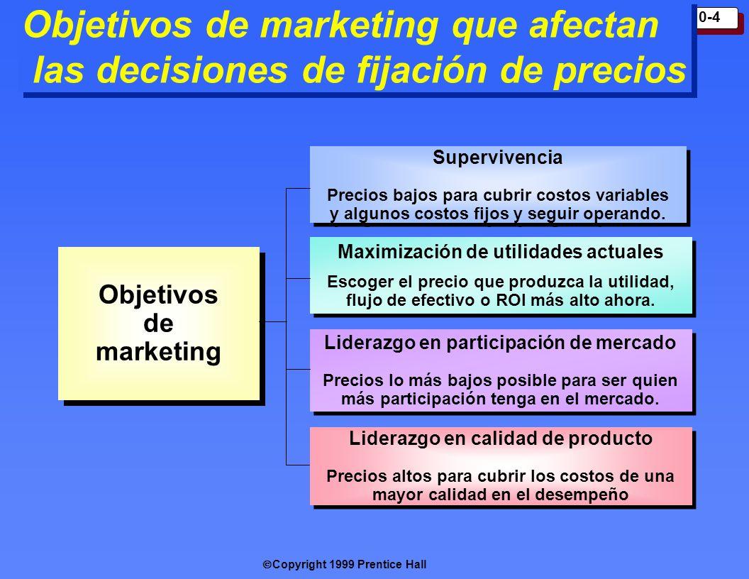 Copyright 1999 Prentice Hall 10-5 Variables de mezcla de marketing que afectan las decisiones de fijación de precios Estrategia de mezcla de marketing Diseño y calidad de producto Distribución Promoción Factores no de precio