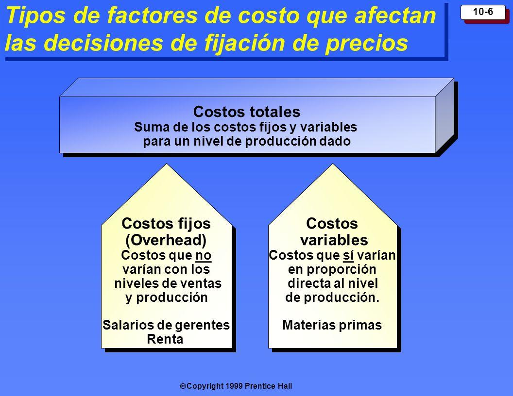 Copyright 1999 Prentice Hall 10-6 Tipos de factores de costo que afectan las decisiones de fijación de precios Costos totales Suma de los costos fijos