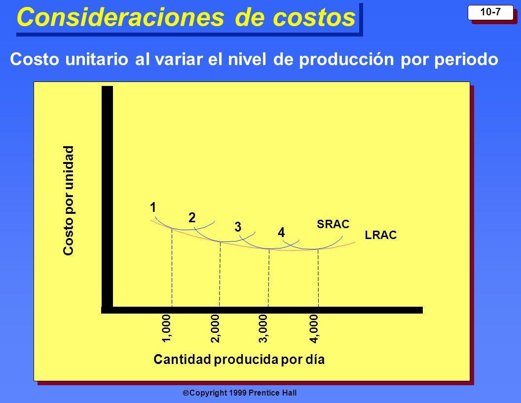 Copyright 1999 Prentice Hall 10-7 Consideraciones de costos Costo por unidad 1 2 3 4 SRAC LRAC Cantidad producida por día 1,0002,0003,0004,000 Costo u