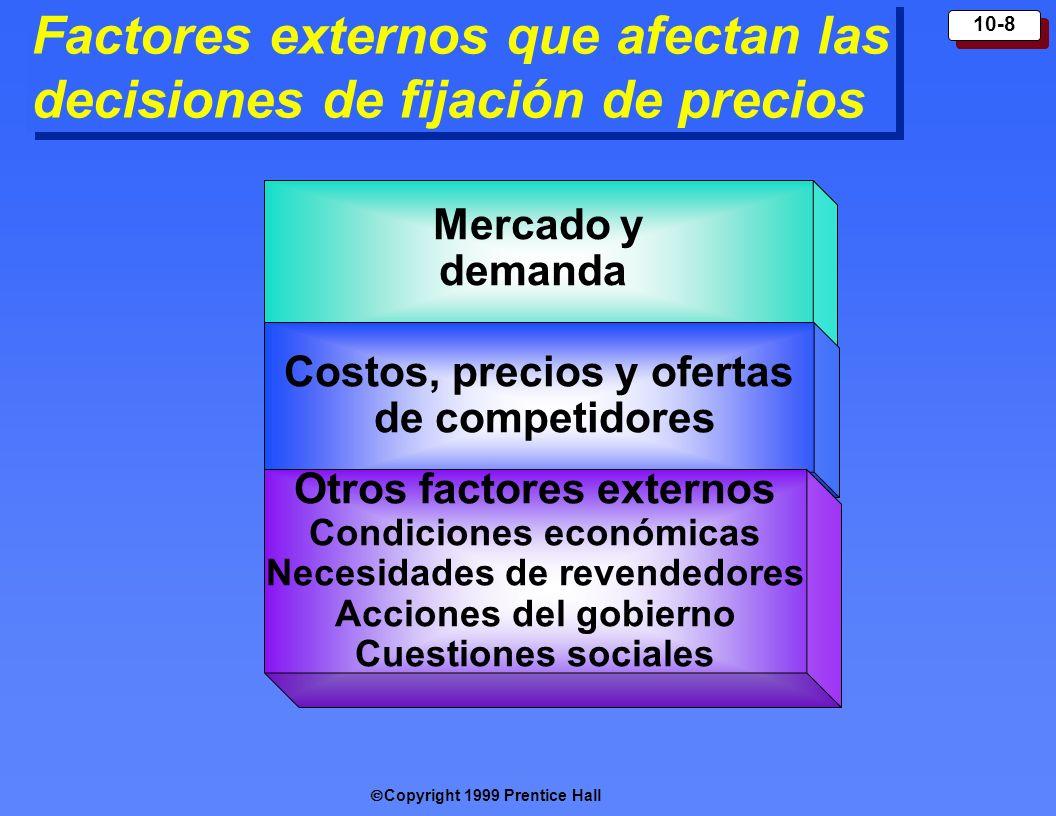 Copyright 1999 Prentice Hall 10-8 Factores externos que afectan las decisiones de fijación de precios M ercado y d emand a C ostos, precios y ofertas