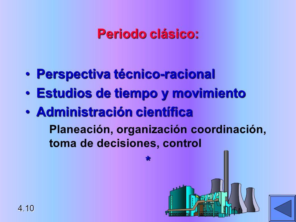 Periodo clásico: Perspectiva técnico-racionalPerspectiva técnico-racional Estudios de tiempo y movimientoEstudios de tiempo y movimiento Administració