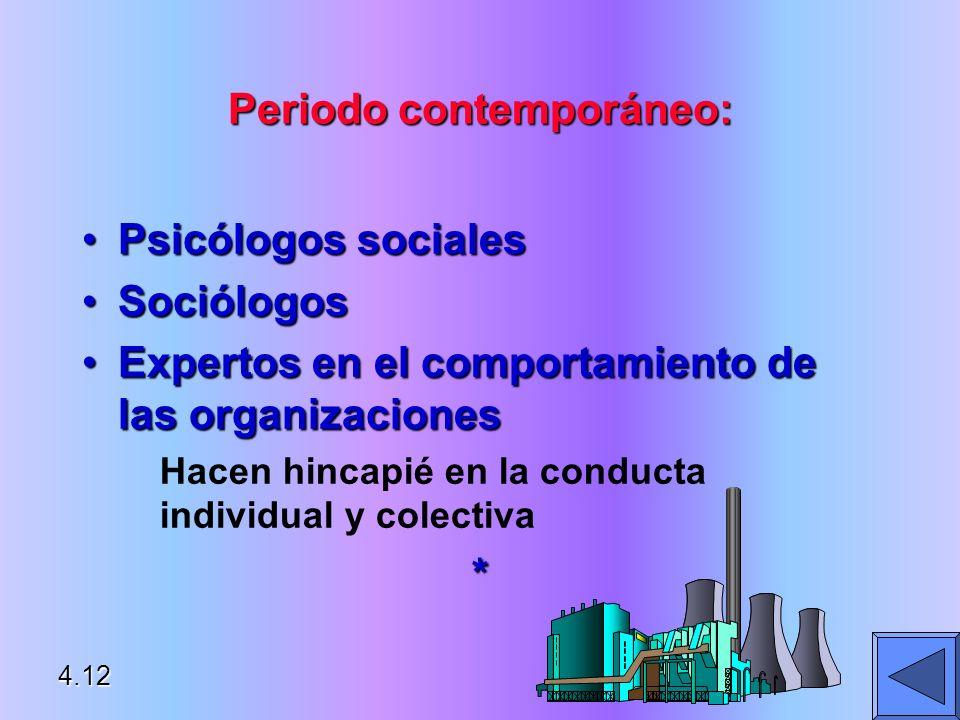 Periodo contemporáneo: Psicólogos socialesPsicólogos sociales SociólogosSociólogos Expertos en el comportamiento de las organizacionesExpertos en el c