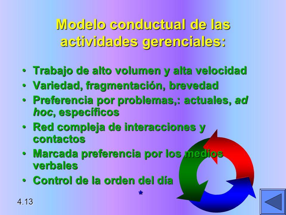 Modelo conductual de las actividades gerenciales: Trabajo de alto volumen y alta velocidadTrabajo de alto volumen y alta velocidad Variedad, fragmenta