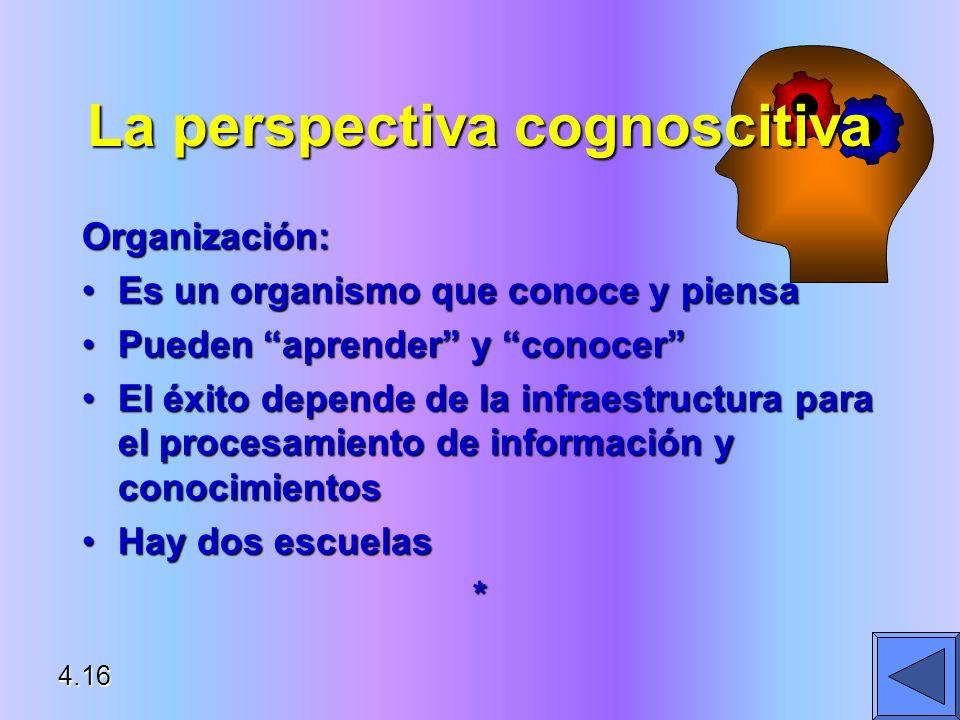 La perspectiva cognoscitiva Organización: Es un organismo que conoce y piensaEs un organismo que conoce y piensa Pueden aprender y conocerPueden apren
