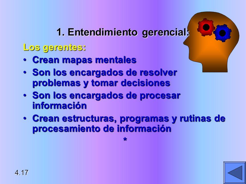 1. Entendimiento gerencial: Los gerentes: Crean mapas mentalesCrean mapas mentales Son los encargados de resolver problemas y tomar decisionesSon los