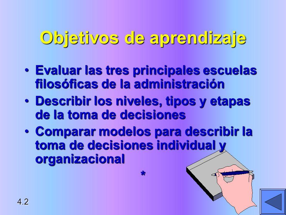 Objetivos de aprendizaje Evaluar las tres principales escuelas filosóficas de la administraciónEvaluar las tres principales escuelas filosóficas de la