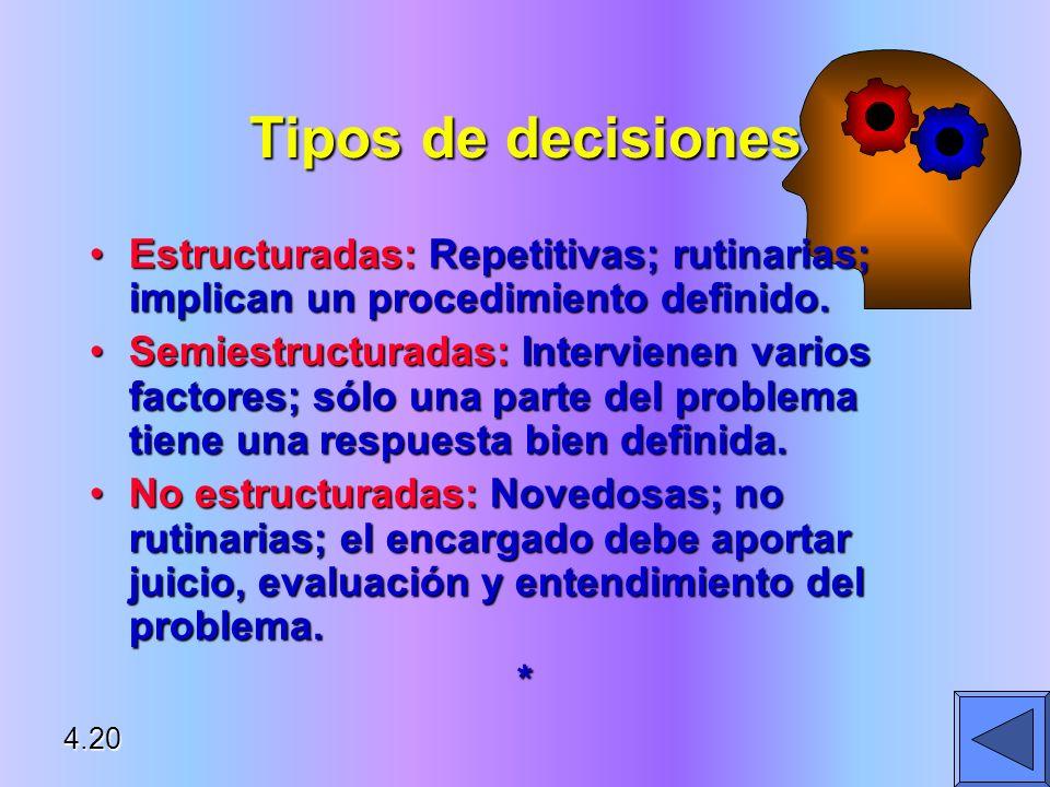 Tipos de decisiones Estructuradas: Repetitivas; rutinarias; implican un procedimiento definido.Estructuradas: Repetitivas; rutinarias; implican un pro