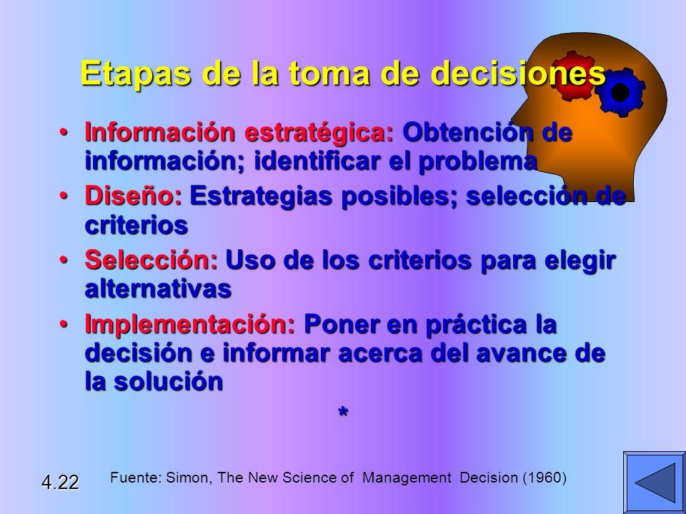 Etapas de la toma de decisiones Información estratégica: Obtención de información; identificar el problemaInformación estratégica: Obtención de inform