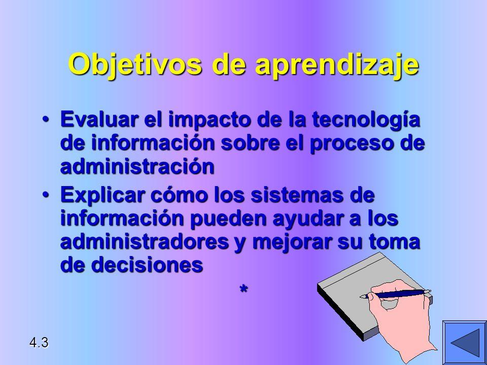 Objetivos de aprendizaje Evaluar el impacto de la tecnología de información sobre el proceso de administraciónEvaluar el impacto de la tecnología de i