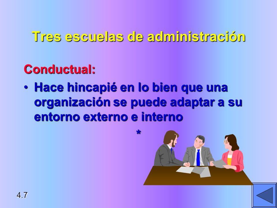 Tres escuelas de administración Conductual: Hace hincapié en lo bien que una organización se puede adaptar a su entorno externo e internoHace hincapié