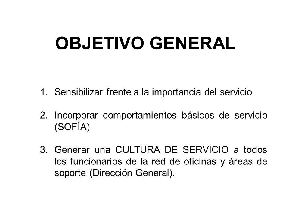 OBJETIVO GENERAL 1.Sensibilizar frente a la importancia del servicio 2.Incorporar comportamientos básicos de servicio (SOFÍA) 3.Generar una CULTURA DE