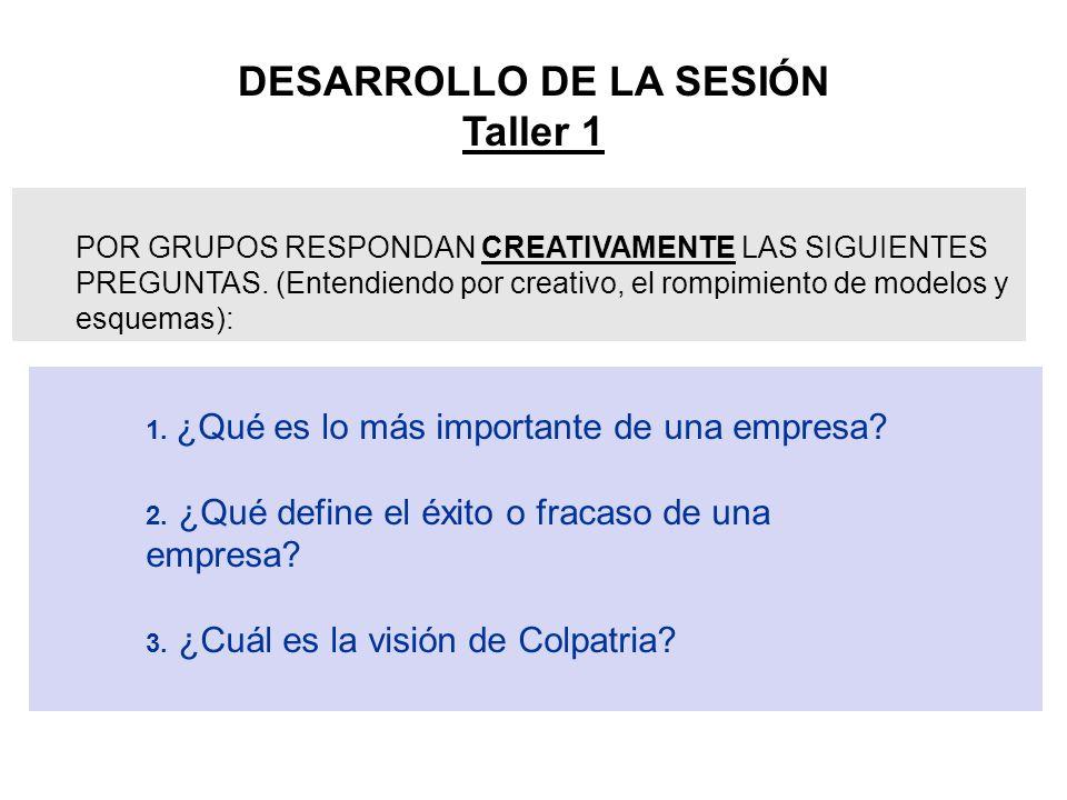 DESARROLLO DE LA SESIÓN Taller 1 POR GRUPOS RESPONDAN CREATIVAMENTE LAS SIGUIENTES PREGUNTAS. (Entendiendo por creativo, el rompimiento de modelos y e