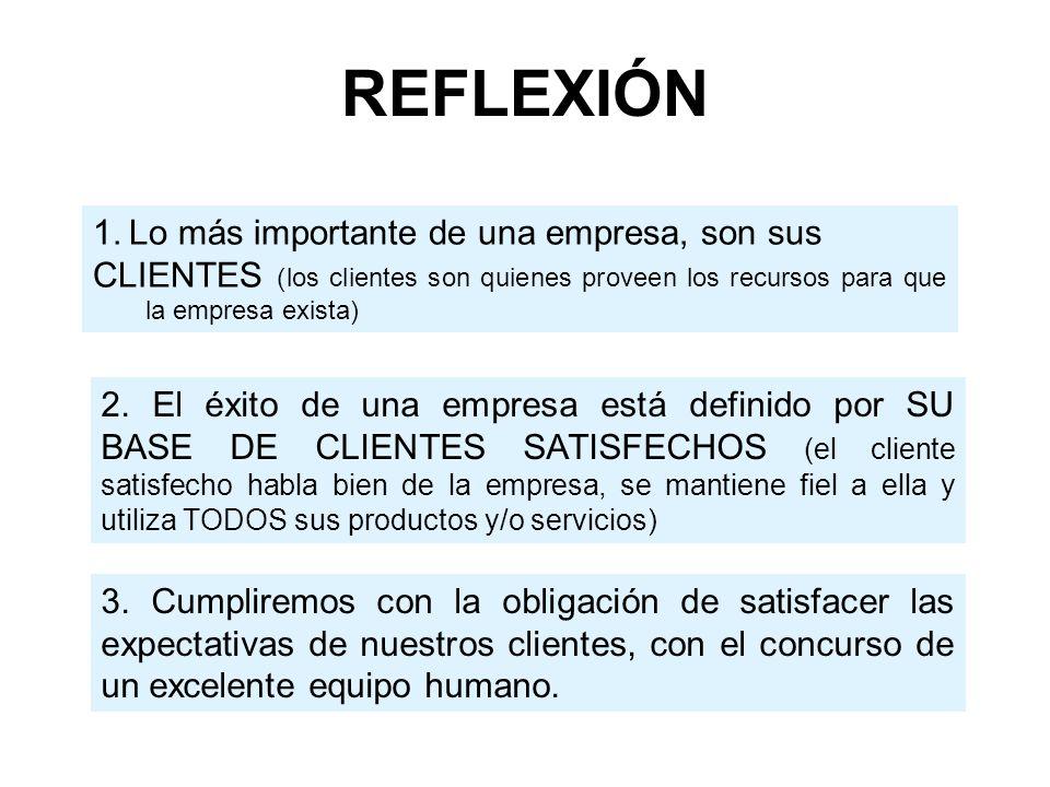 REFLEXIÓN 1. Lo más importante de una empresa, son sus CLIENTES (los clientes son quienes proveen los recursos para que la empresa exista) 2. El éxito