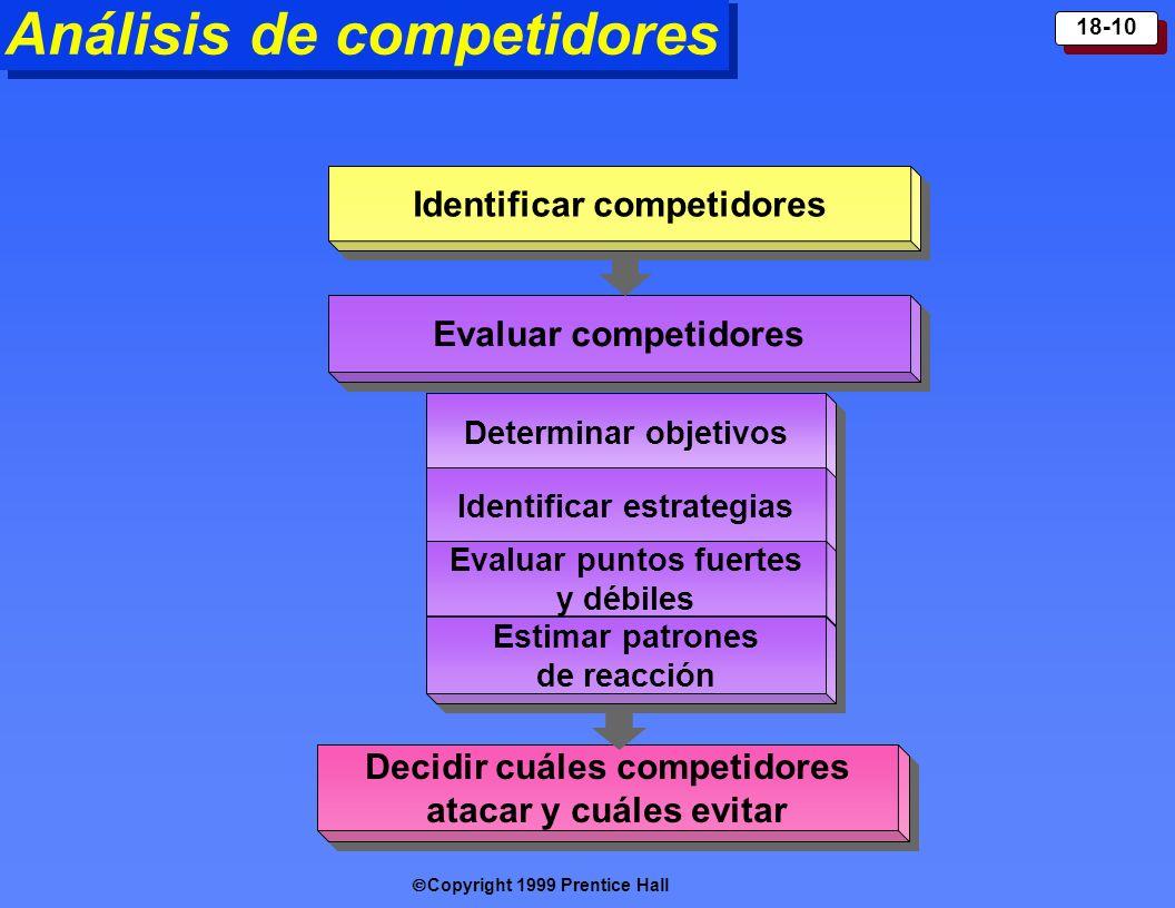 Copyright 1999 Prentice Hall 18-10 Identif icar competidores Evaluar competidores Determin ar objetivos Decidir cuáles competidores atacar y cuáles ev