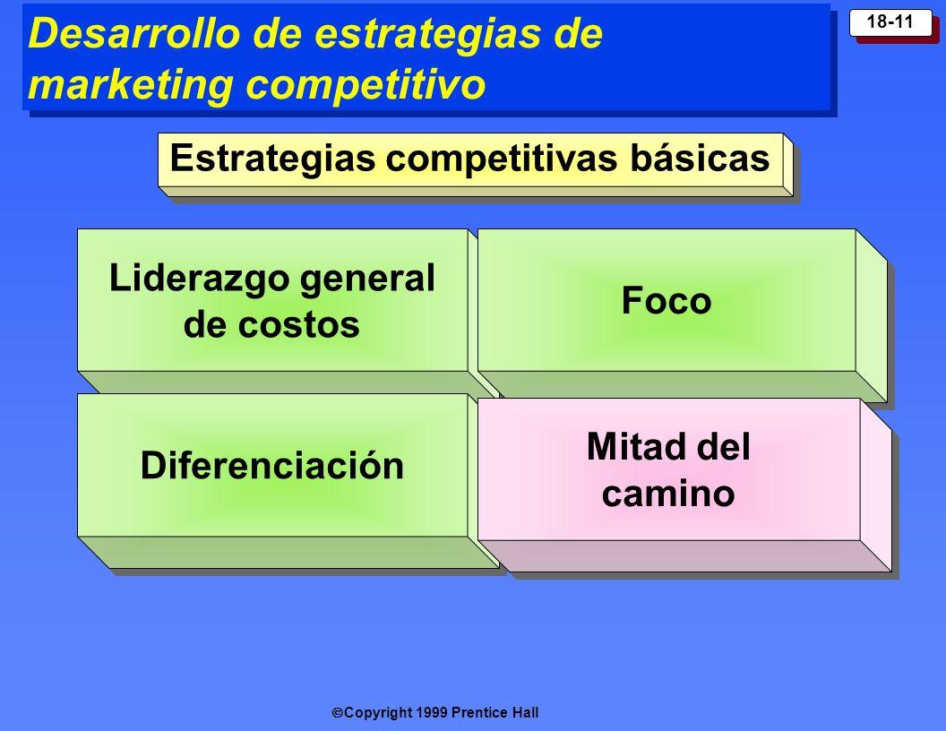 Copyright 1999 Prentice Hall 18-11 Desarrollo de estrategias de marketing competitivo Liderazgo general de costos Dif erenciación Foc o Mi tad del cam