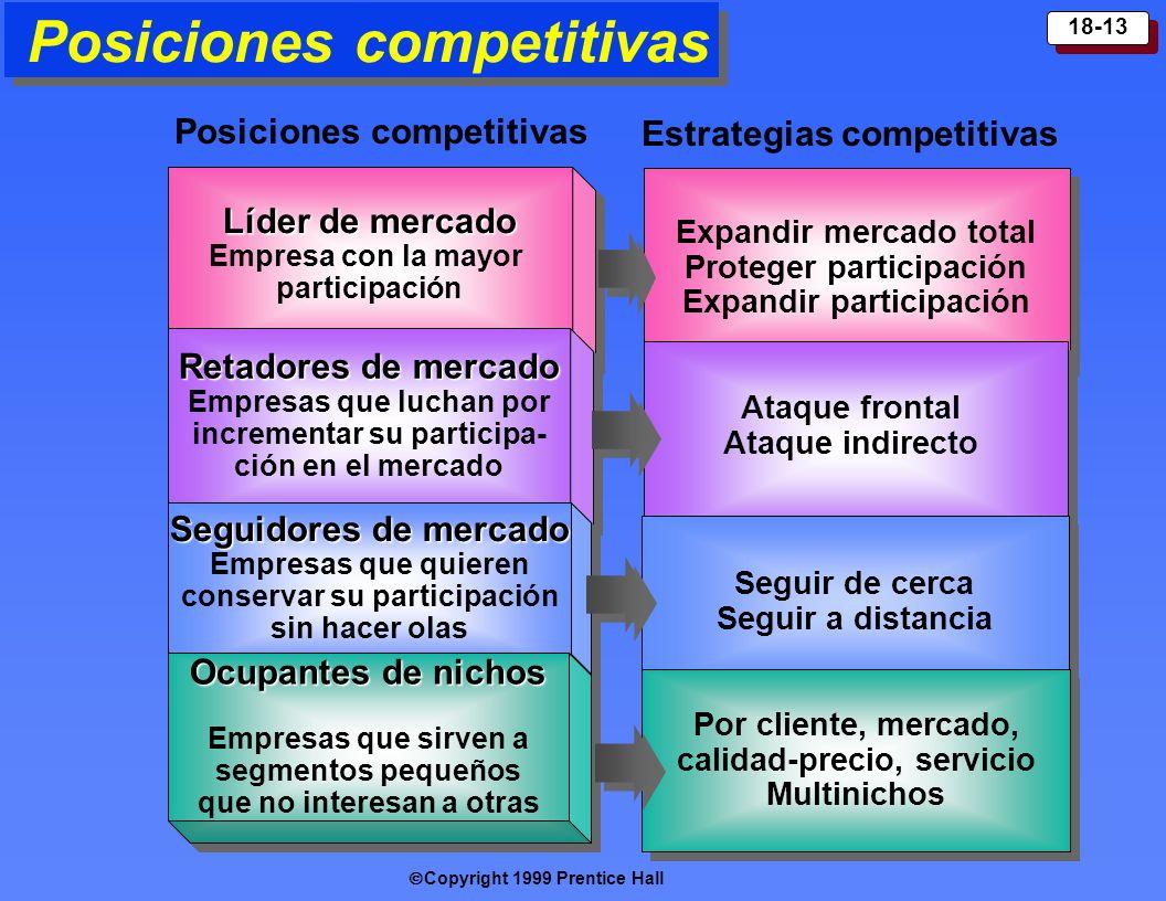 Copyright 1999 Prentice Hall 18-13 Líder de mercado Empresa con la mayor participación Líder de mercado Empresa con la mayor participación Expandir me