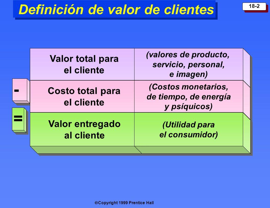 Copyright 1999 Prentice Hall 18-2 Definición de valor de clientes - - = = Valor t otal para el cliente Valor t otal para el cliente Cost o total para