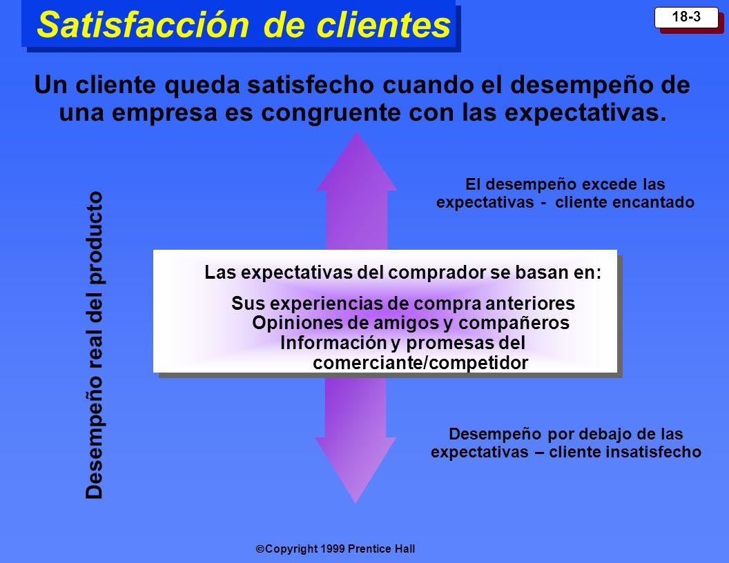Copyright 1999 Prentice Hall 18-3 Customer Satisfaction Satisfacción de clientes Un cliente queda satisfecho cuando el desempeño de una empresa es con