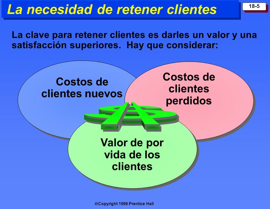 Copyright 1999 Prentice Hall 18-5 La necesidad de retener clientes Costos de clientes nuevos Costos de clientes perdidos Valor de por vida de los clie