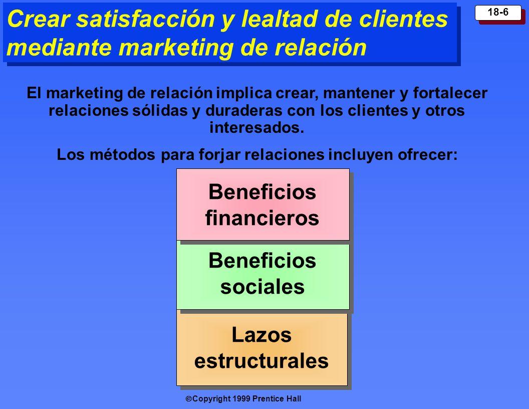 Copyright 1999 Prentice Hall 18-6 Crear satisfacción y lealtad de clientes mediante marketing de relación Lazos estructurales Beneficios sociales El m