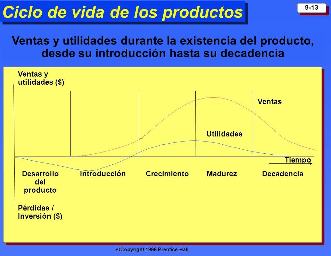 Copyright 1999 Prentice Hall 9-13 Ciclo de vida de los productos Tiempo Desarrollo del producto Introducción Utilidades Ventas CrecimientoMadurezDecad
