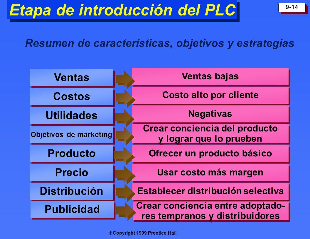 Copyright 1999 Prentice Hall 9-14 Etapa de introducción del PLC Resumen de características, objetivos y estrategias Ventas Costos Utilidades Objetivos