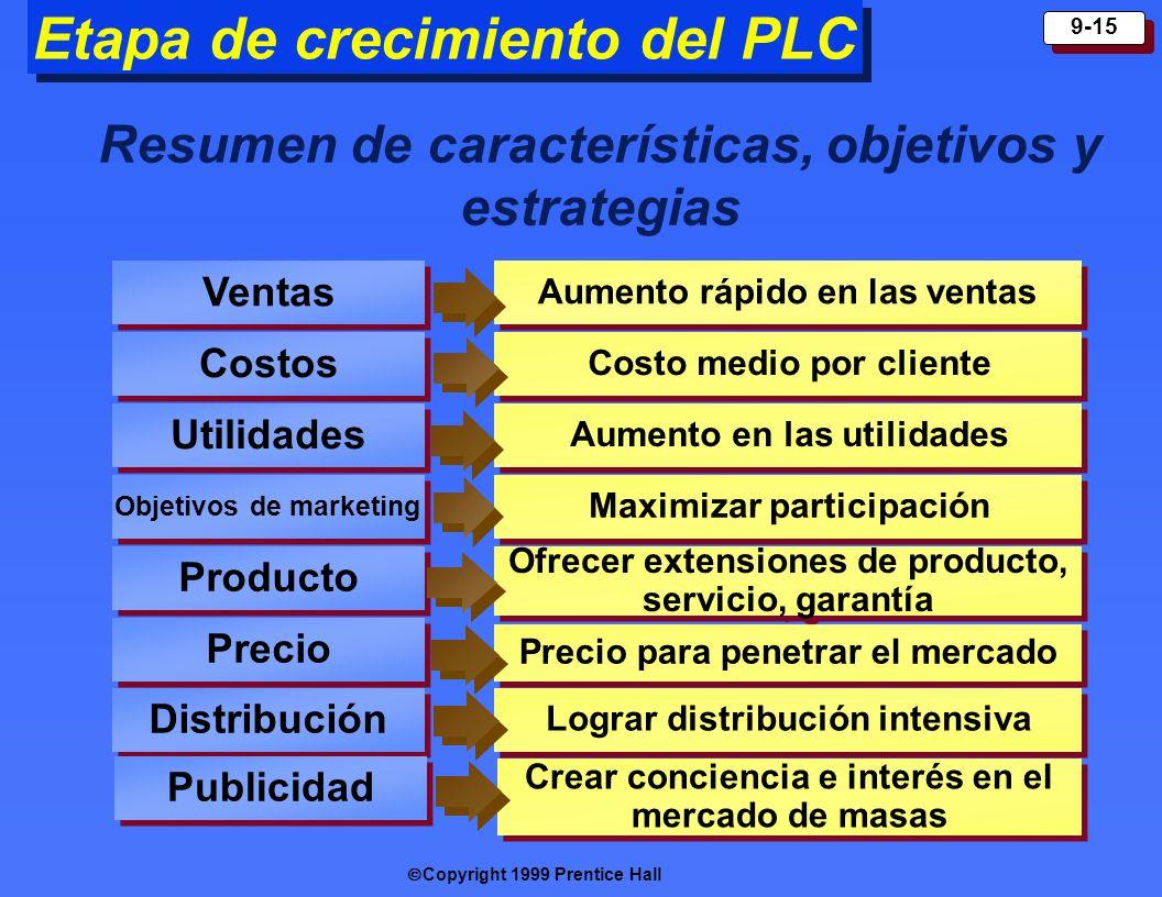 Copyright 1999 Prentice Hall 9-15 Etapa de crecimiento del PLC Resumen de características, objetivos y estrategias Ventas Costos Utilidades Objetivos
