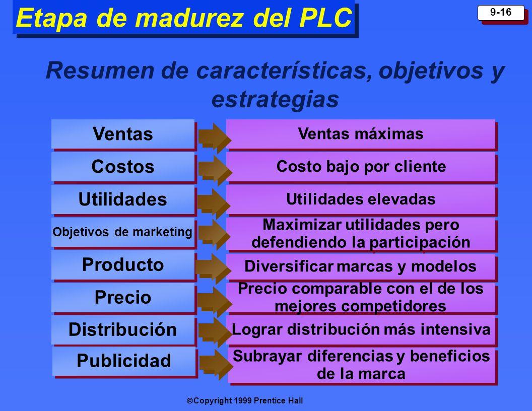 Copyright 1999 Prentice Hall 9-16 Etapa de madurez del PLC Resumen de características, objetivos y estrategias Ventas Costos Utilidades Objetivos de m