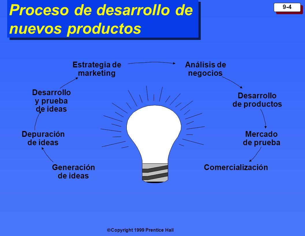 Copyright 1999 Prentice Hall 9-4 Proceso de desarrollo de nuevos productos Generación de ideas Depuración de ideas Desarrollo y prueba de ideas Estrat