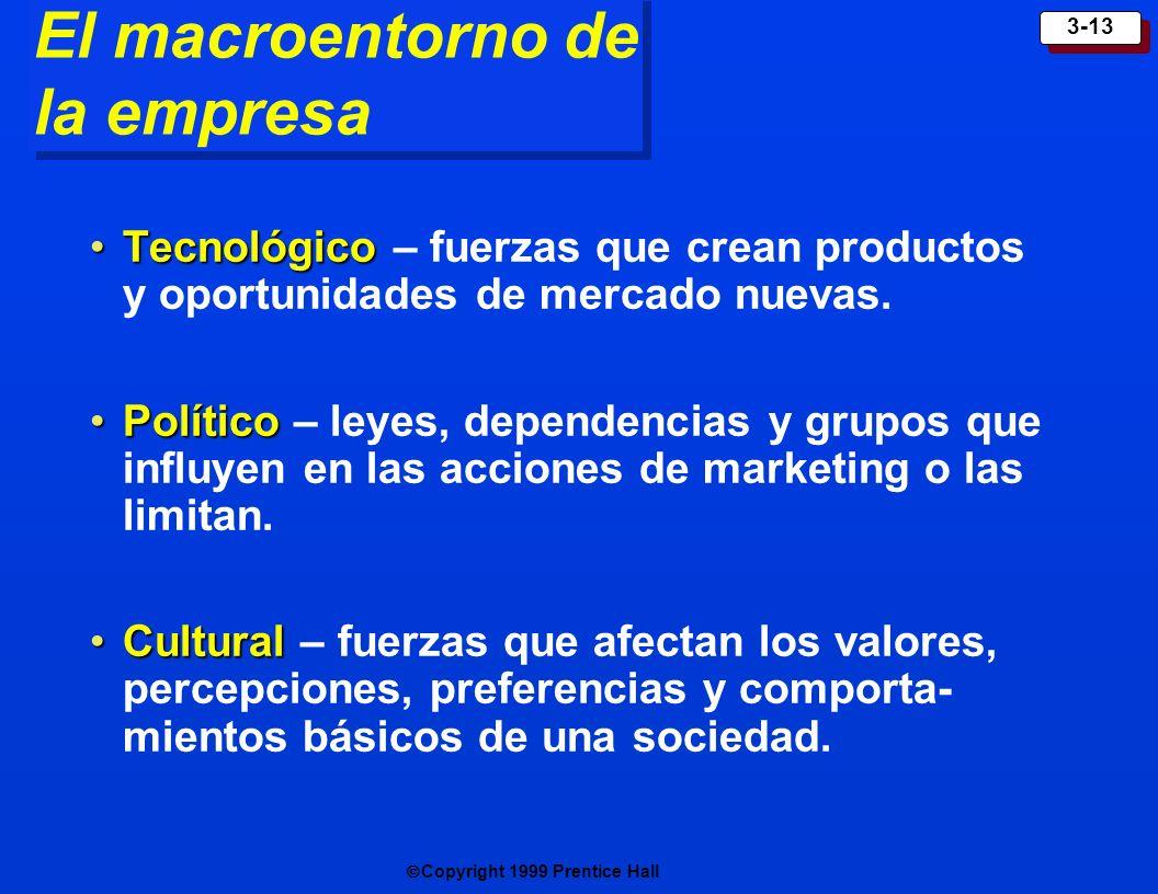 Copyright 1999 Prentice Hall 3-13 El macroentorno de la empresa TecnológicoTecnológico – fuerzas que crean productos y oportunidades de mercado nuevas