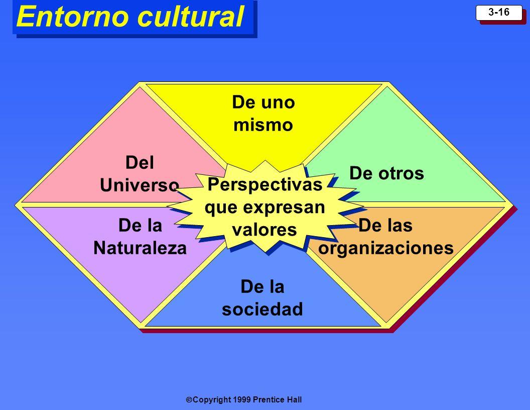 Copyright 1999 Prentice Hall 3-16 Entorno cultural De las organizaciones De la Naturaleza De uno mismo De la sociedad Del Universo De otros Perspectiv
