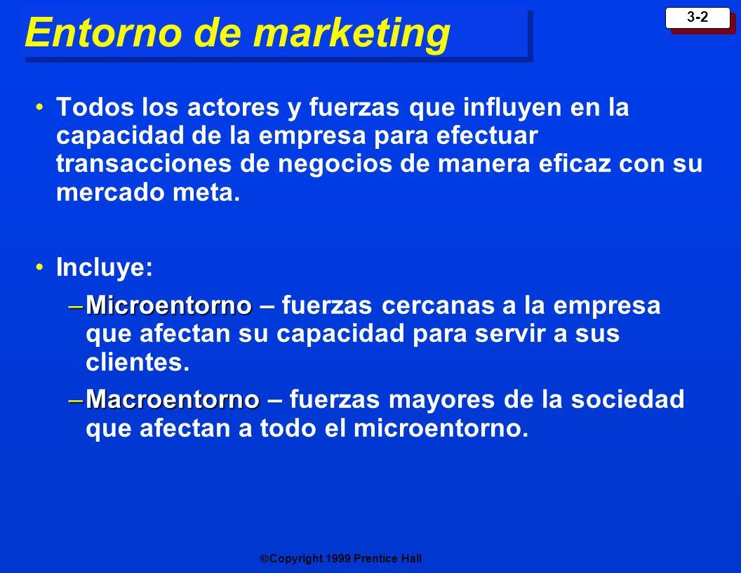 Copyright 1999 Prentice Hall 3-3 El entorno de marketing Empresa Demográfico Económico Natural Tecnológico Político Cultural Empresa Clientes Intermediarios Proveedores Competidores Públicos