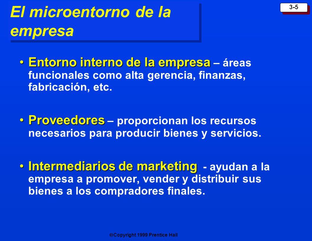 Copyright 1999 Prentice Hall 3-6 El microentorno de la empresa Clientes cinco tipos de mercados que compran los bienes y servicios de una empresaClientes – cinco tipos de mercados que compran los bienes y servicios de una empresa.