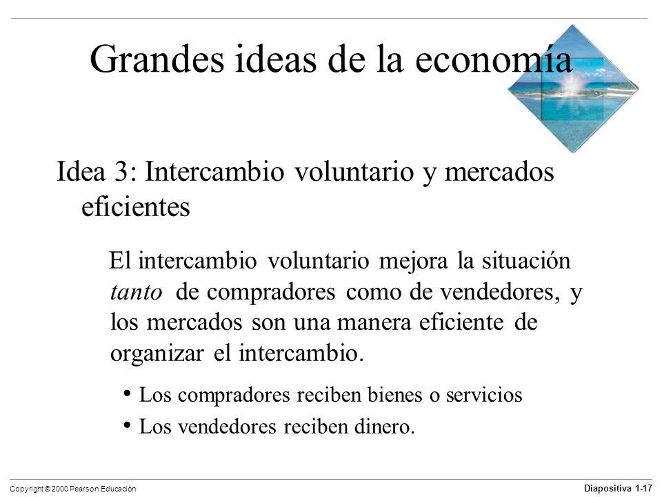 Diapositiva 1-17 Copyright © 2000 Pearson Educación Grandes ideas de la economía Idea 3: Intercambio voluntario y mercados eficientes El intercambio v
