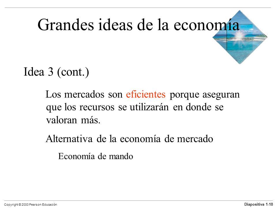 Diapositiva 1-18 Copyright © 2000 Pearson Educación Grandes ideas de la economía Idea 3 (cont.) Los mercados son eficientes porque aseguran que los re
