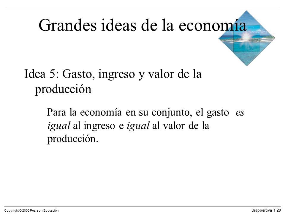 Diapositiva 1-20 Copyright © 2000 Pearson Educación Grandes ideas de la economía Idea 5: Gasto, ingreso y valor de la producción Para la economía en s