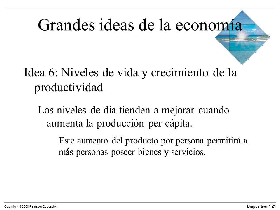 Diapositiva 1-21 Copyright © 2000 Pearson Educación Grandes ideas de la economía Idea 6: Niveles de vida y crecimiento de la productividad Los niveles