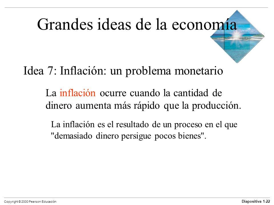 Diapositiva 1-22 Copyright © 2000 Pearson Educación Grandes ideas de la economía Idea 7: Inflación: un problema monetario La inflación ocurre cuando l
