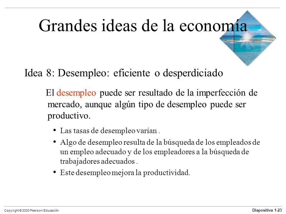 Diapositiva 1-23 Copyright © 2000 Pearson Educación Grandes ideas de la economía Idea 8: Desempleo: eficiente o desperdiciado El desempleo puede ser r