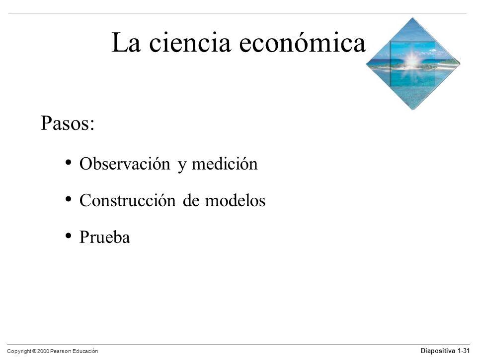 Diapositiva 1-31 Copyright © 2000 Pearson Educación La ciencia económica Pasos: Observación y medición Construcción de modelos Prueba