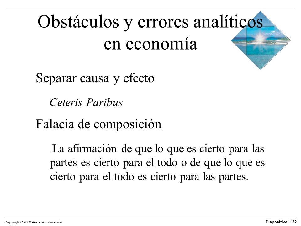 Diapositiva 1-32 Copyright © 2000 Pearson Educación Obstáculos y errores analíticos en economía Separar causa y efecto Ceteris Paribus Falacia de comp